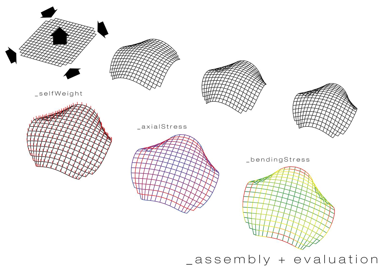 0051 asamblare